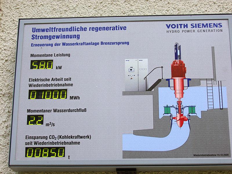 Schautafel Turbine